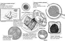 Gastronomía en viñetas